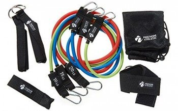 Exercise Bands Deal